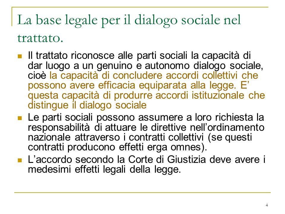La base legale per il dialogo sociale nel trattato.