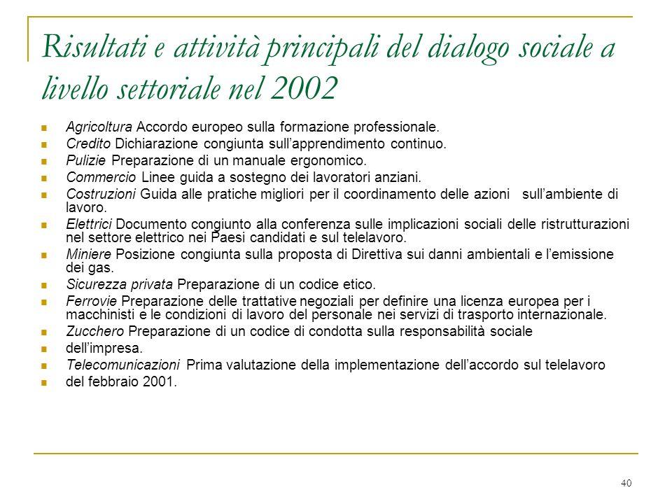 Risultati e attività principali del dialogo sociale a livello settoriale nel 2002