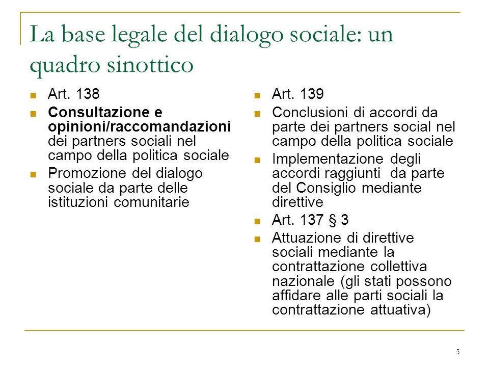 La base legale del dialogo sociale: un quadro sinottico