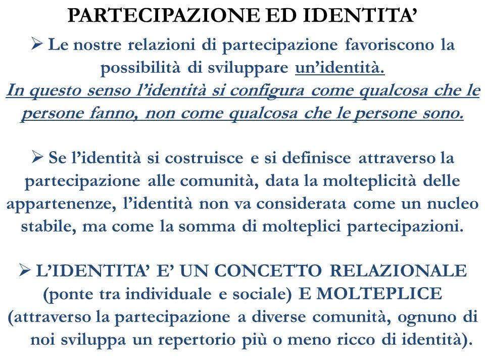 PARTECIPAZIONE ED IDENTITA'