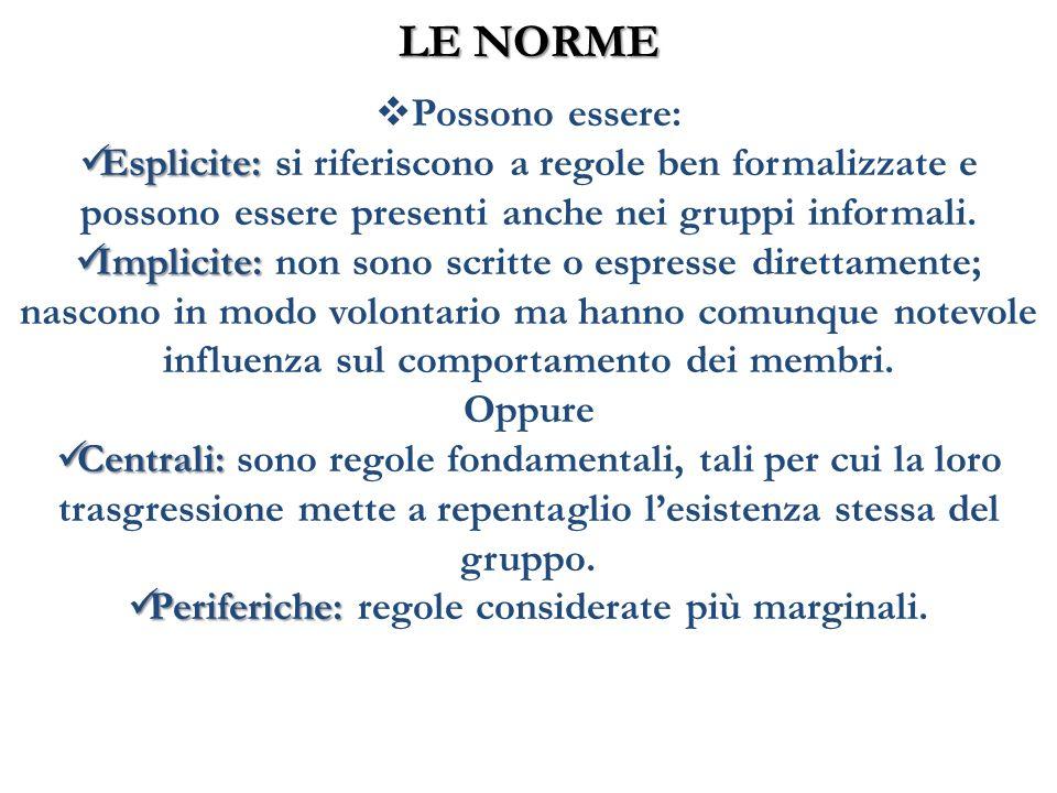 Periferiche: regole considerate più marginali.