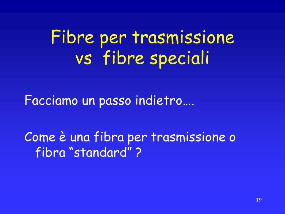 Fibre per trasmissione vs fibre speciali