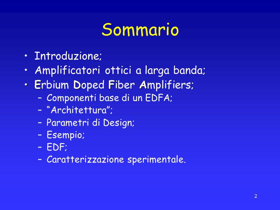 Sommario Introduzione; Amplificatori ottici a larga banda;