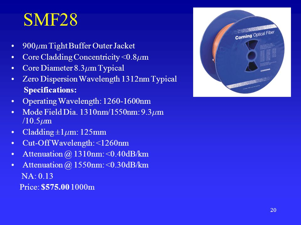 SMF28 900mm Tight Buffer Outer Jacket