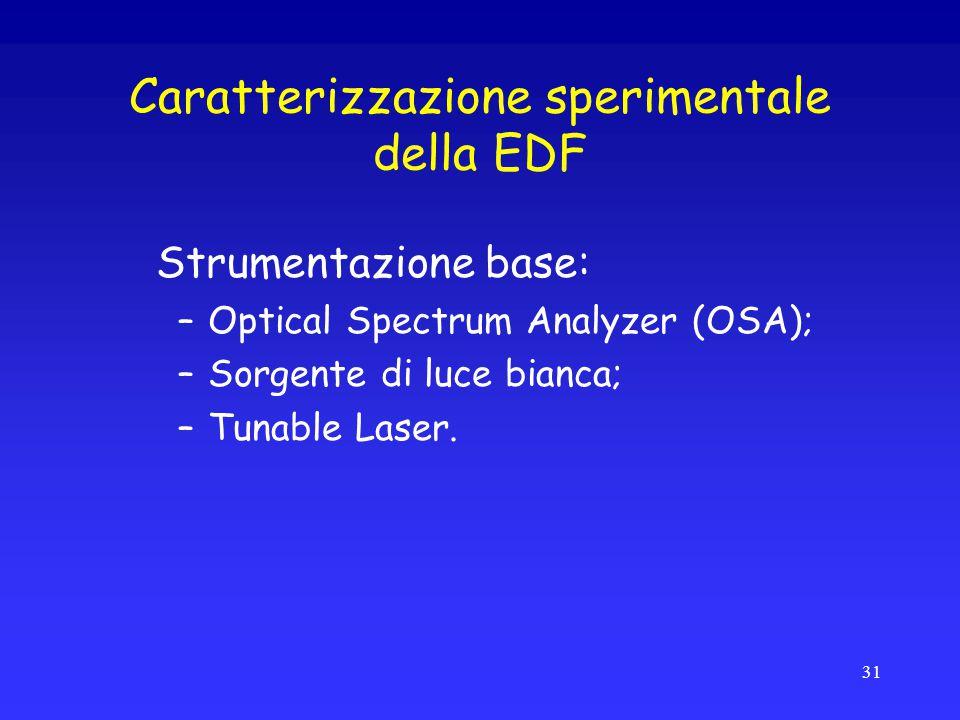 Caratterizzazione sperimentale della EDF