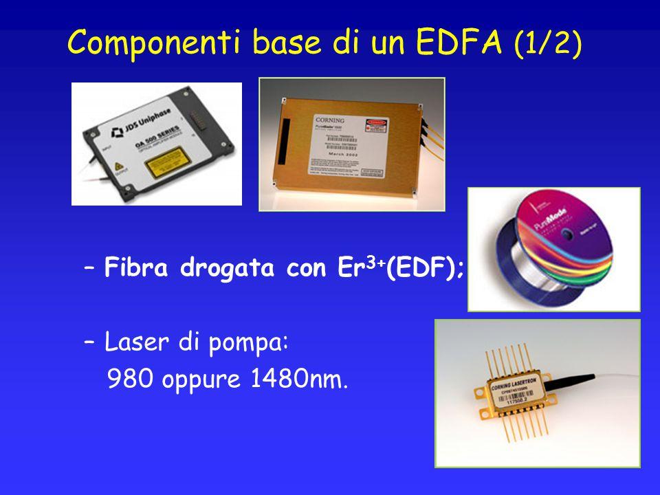 Componenti base di un EDFA (1/2)