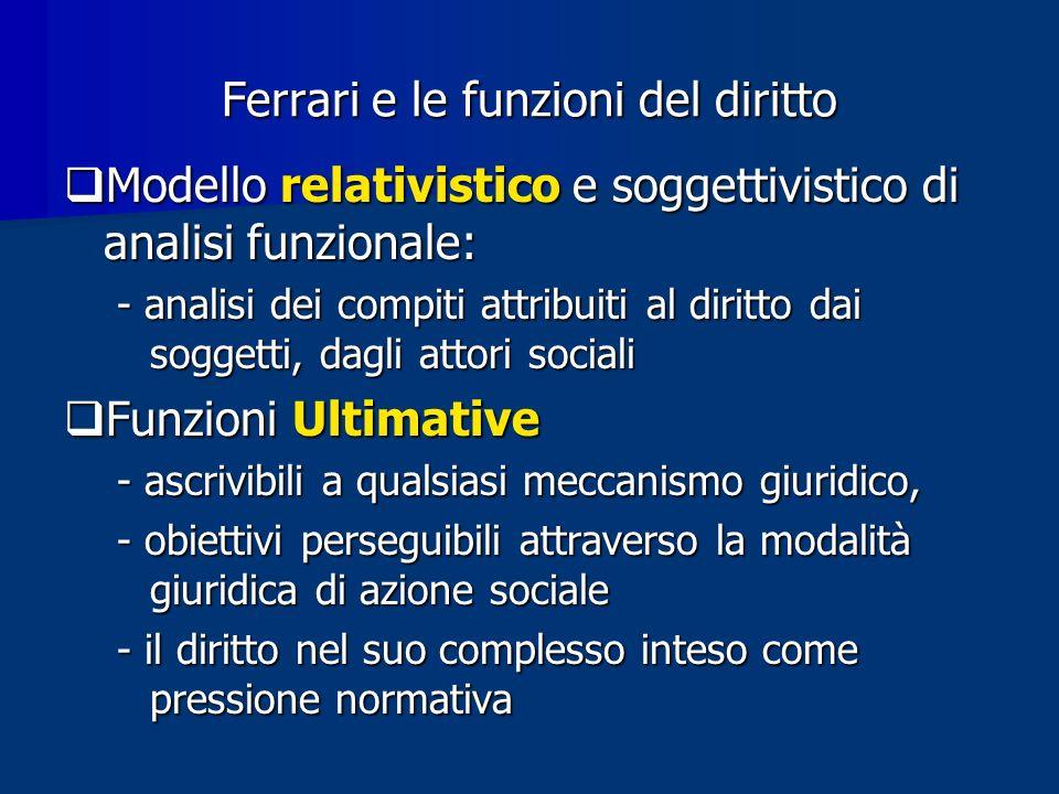 Ferrari e le funzioni del diritto