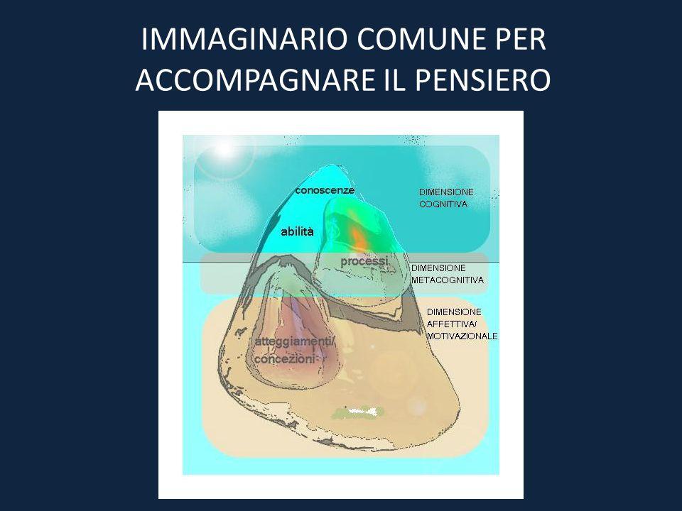 IMMAGINARIO COMUNE PER ACCOMPAGNARE IL PENSIERO