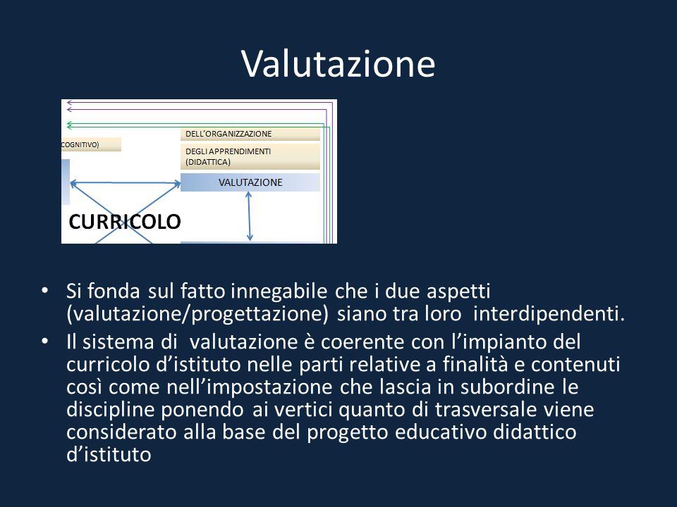 Valutazione Si fonda sul fatto innegabile che i due aspetti (valutazione/progettazione) siano tra loro interdipendenti.