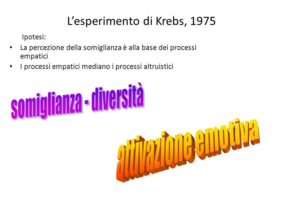 L'esperimento di Krebs, 1975