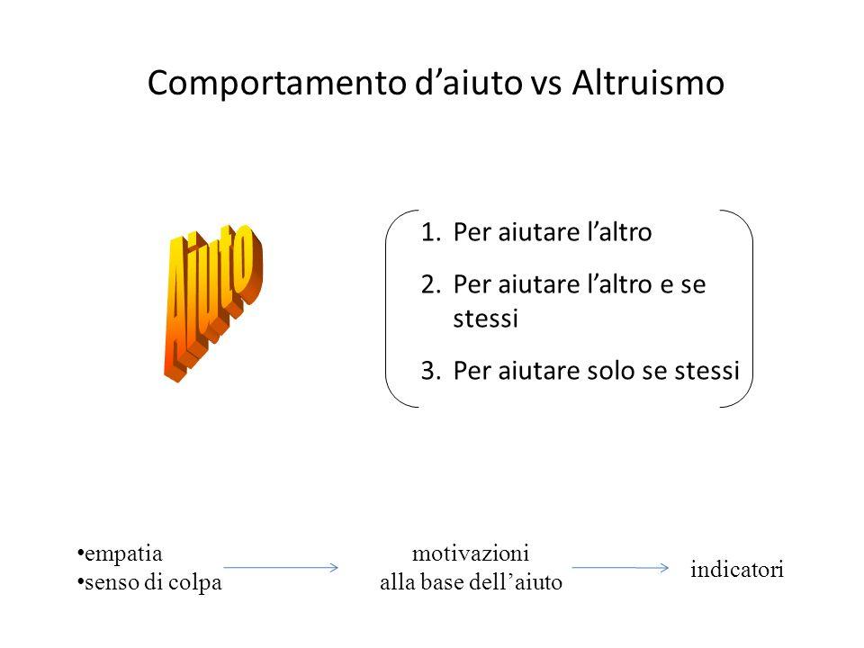 Comportamento d'aiuto vs Altruismo