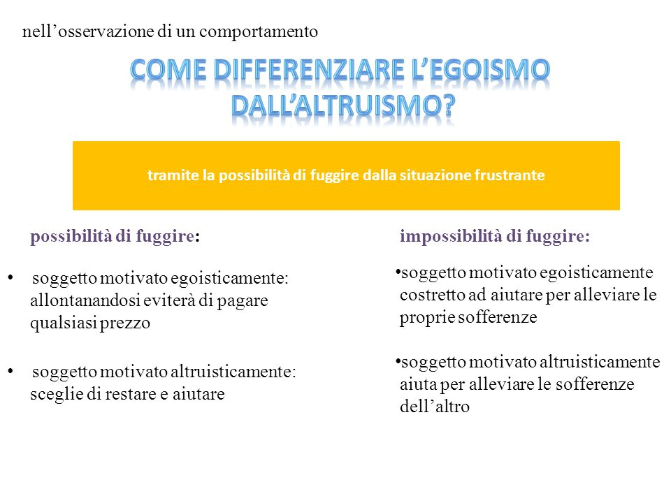 come differenziare l'egoismo dall'altruismo