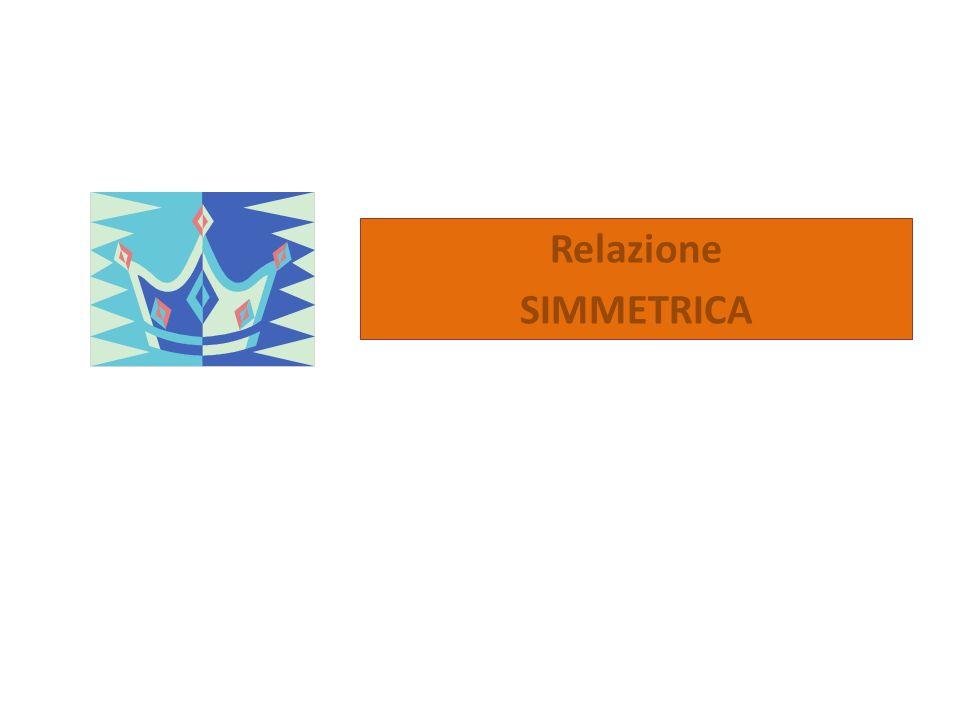 Relazione SIMMETRICA