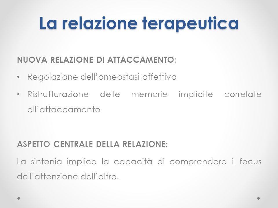 La relazione terapeutica