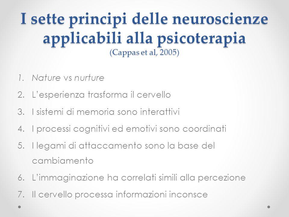 I sette principi delle neuroscienze applicabili alla psicoterapia (Cappas et al, 2005)