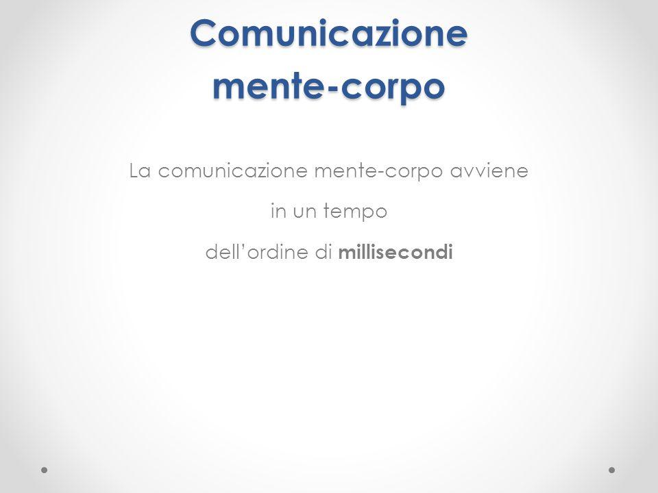Comunicazione mente-corpo