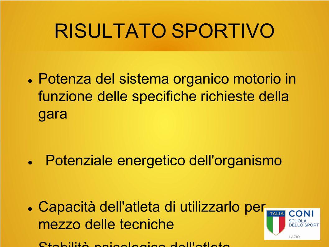 RISULTATO SPORTIVO Potenza del sistema organico motorio in funzione delle specifiche richieste della gara.