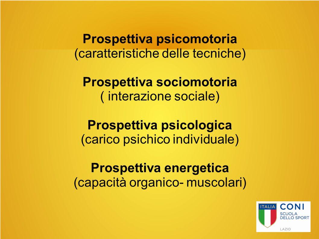 Prospettiva psicomotoria (caratteristiche delle tecniche)