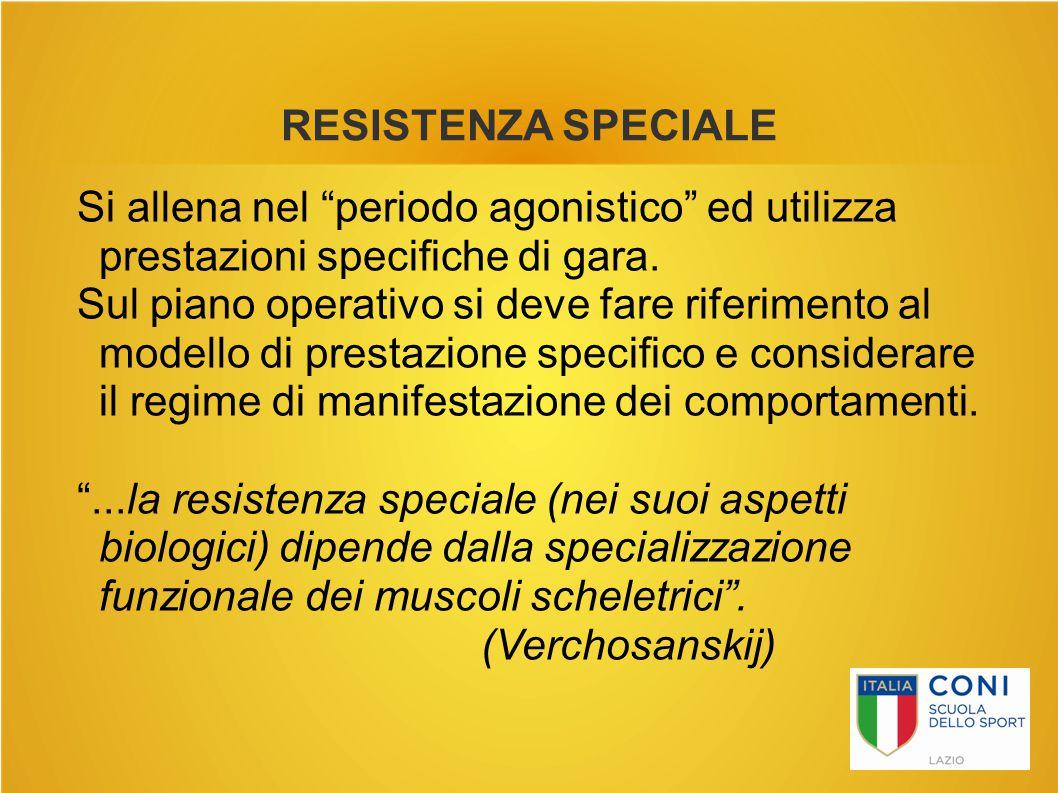 RESISTENZA SPECIALE Si allena nel periodo agonistico ed utilizza prestazioni specifiche di gara.