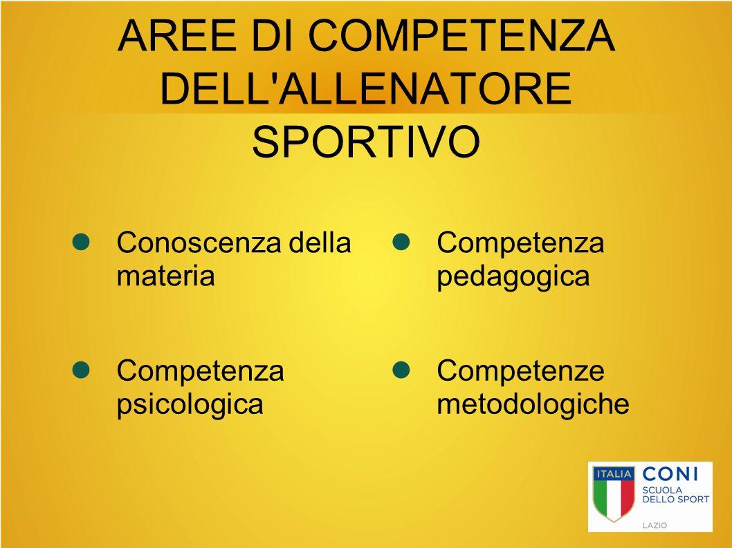 AREE DI COMPETENZA DELL ALLENATORE SPORTIVO