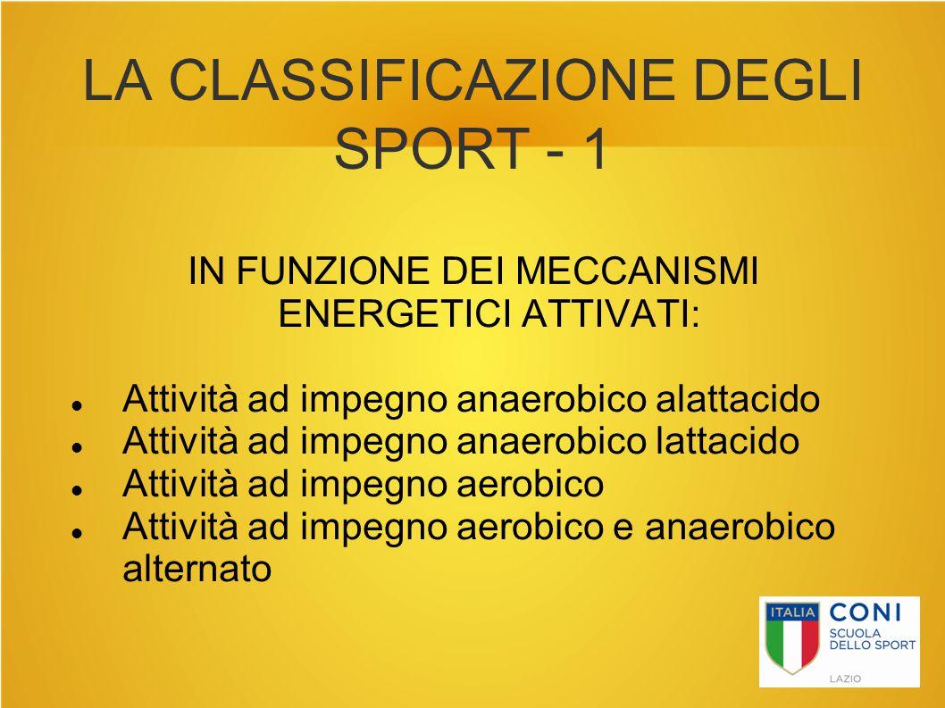 LA CLASSIFICAZIONE DEGLI SPORT - 1