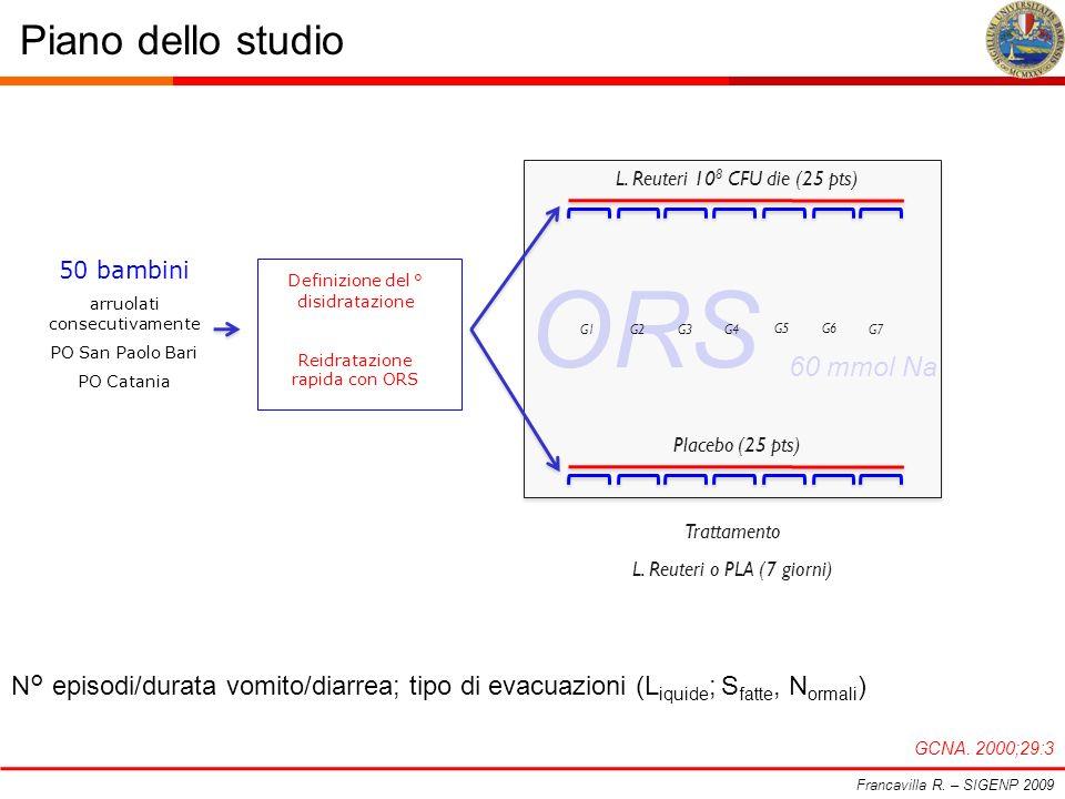 ORS 60 mmol Na Piano dello studio
