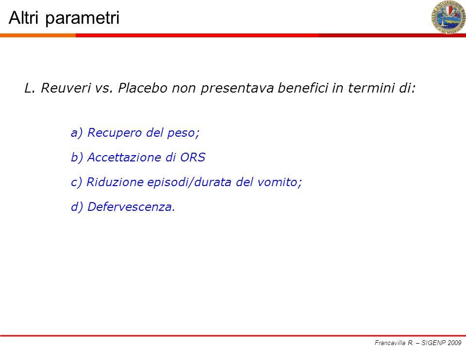 Francavilla R. – SIGENP 2009 Altri parametri. L. Reuveri vs. Placebo non presentava benefici in termini di: