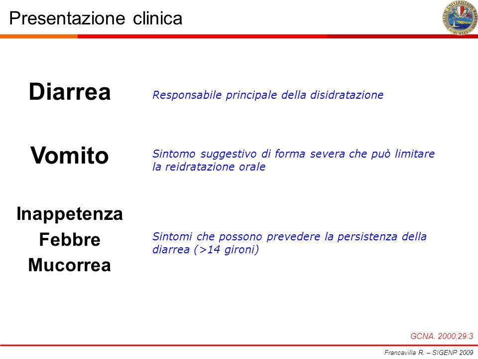 Diarrea Vomito Presentazione clinica Inappetenza Febbre Mucorrea