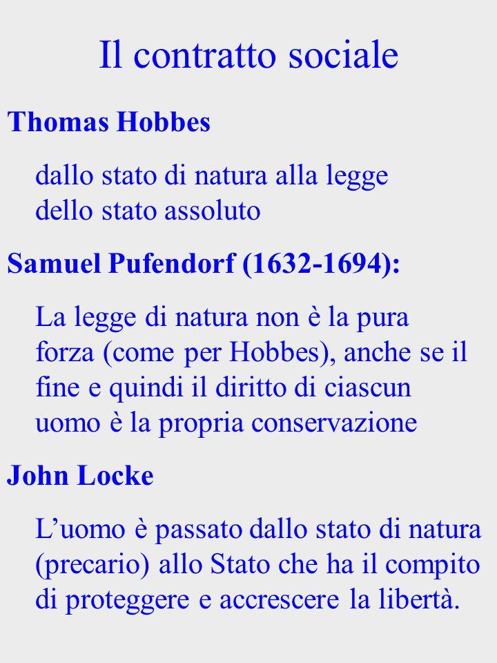 Il contratto sociale Thomas Hobbes