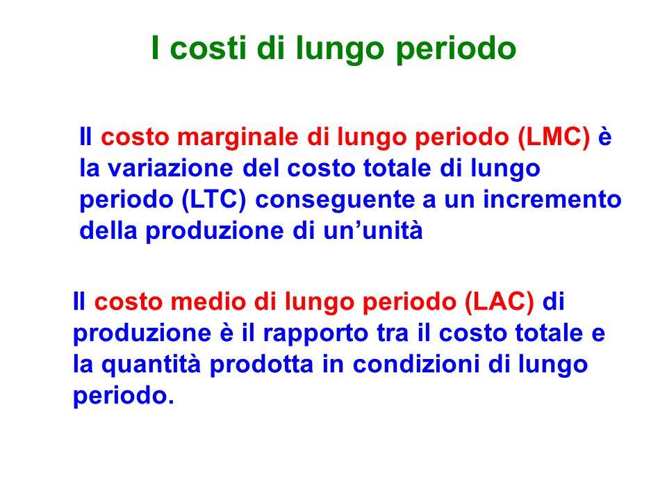 I costi di lungo periodo