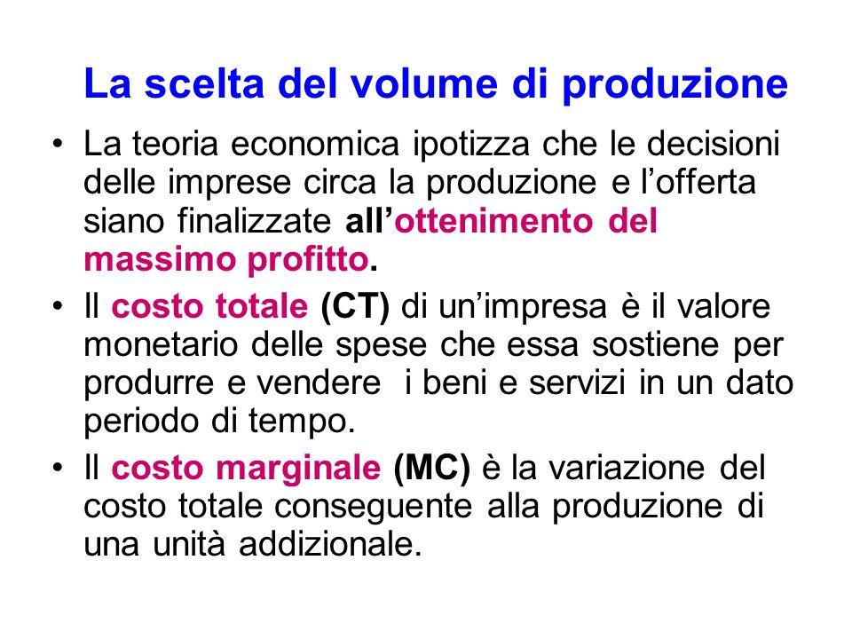 La scelta del volume di produzione