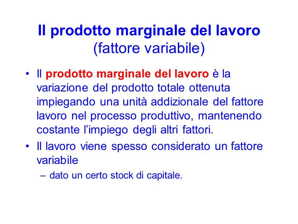 Il prodotto marginale del lavoro (fattore variabile)