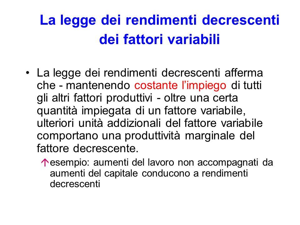 La legge dei rendimenti decrescenti dei fattori variabili