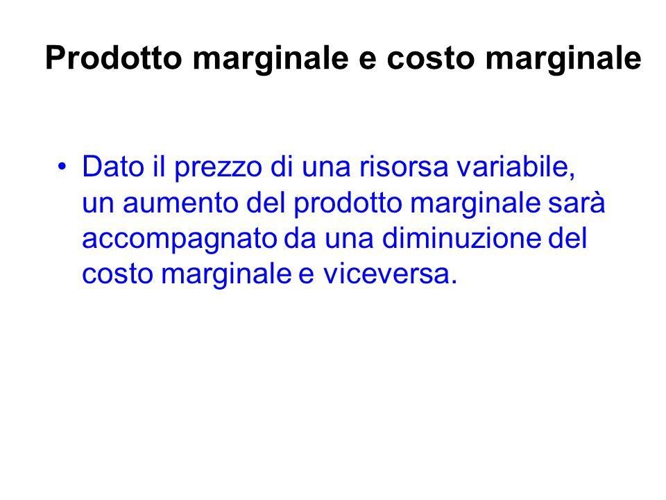 Prodotto marginale e costo marginale