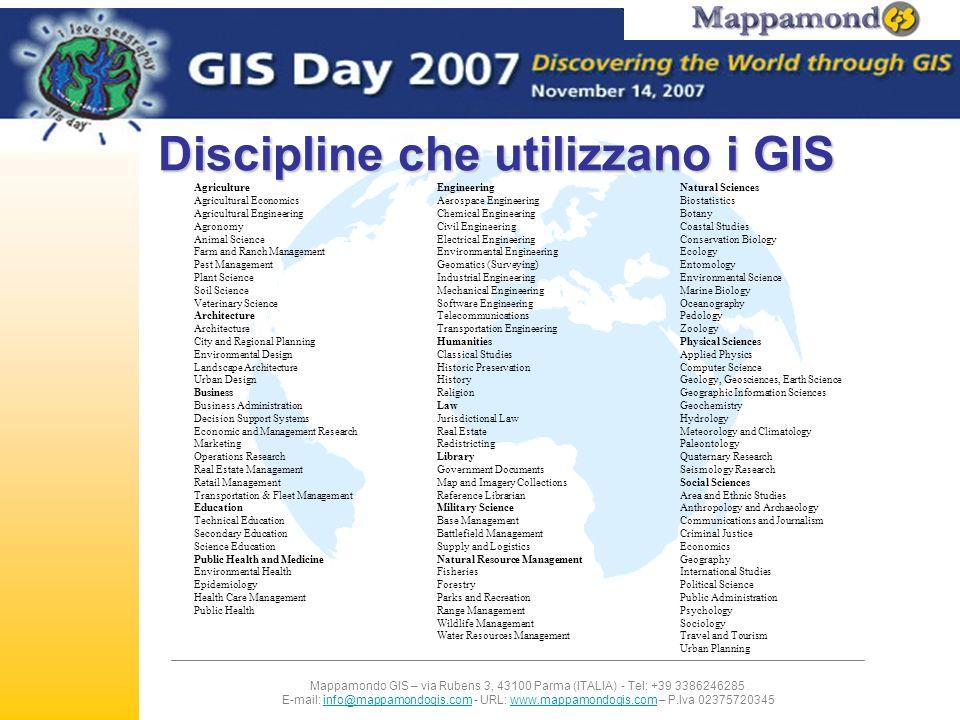 Discipline che utilizzano i GIS