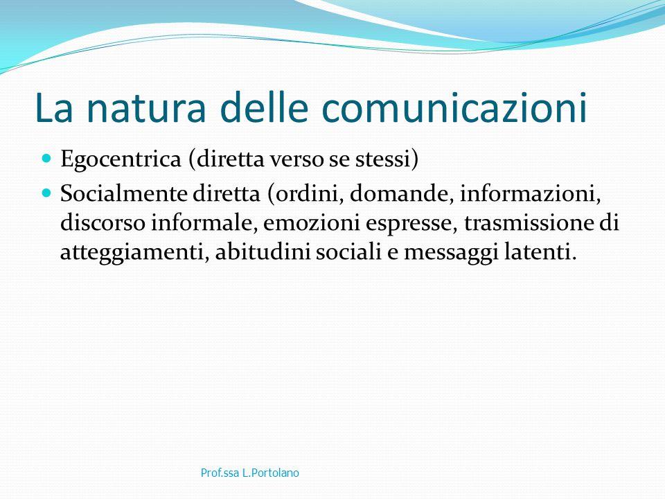 La natura delle comunicazioni