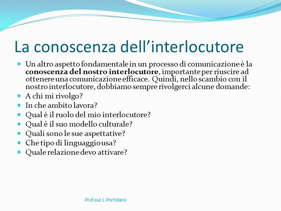 La conoscenza dell'interlocutore