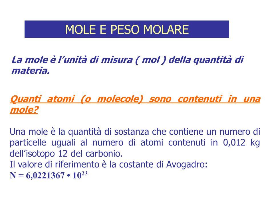 MOLE E PESO MOLARE La mole è l'unità di misura ( mol ) della quantità di materia. Quanti atomi (o molecole) sono contenuti in una mole