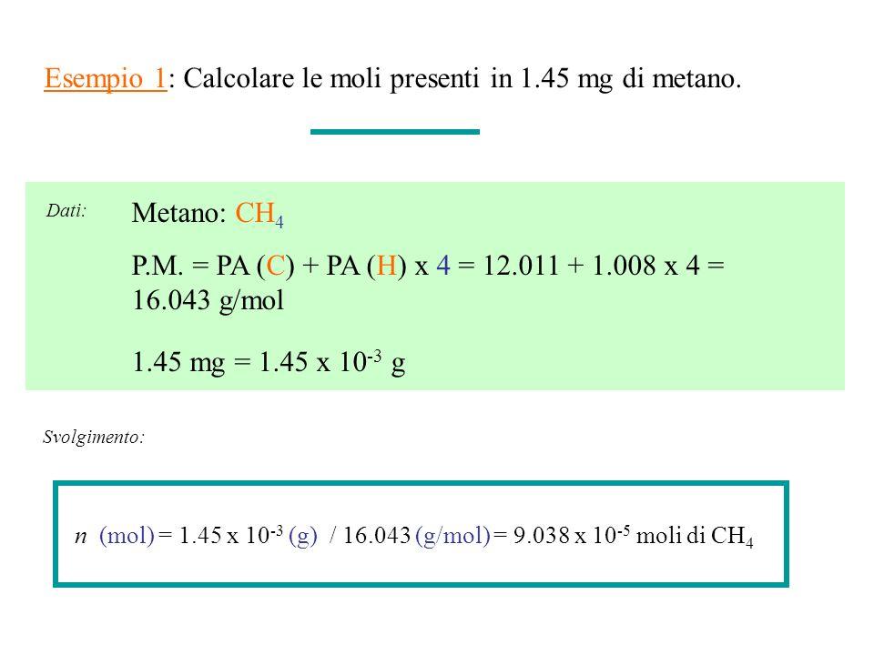 Esempio 1: Calcolare le moli presenti in 1.45 mg di metano.