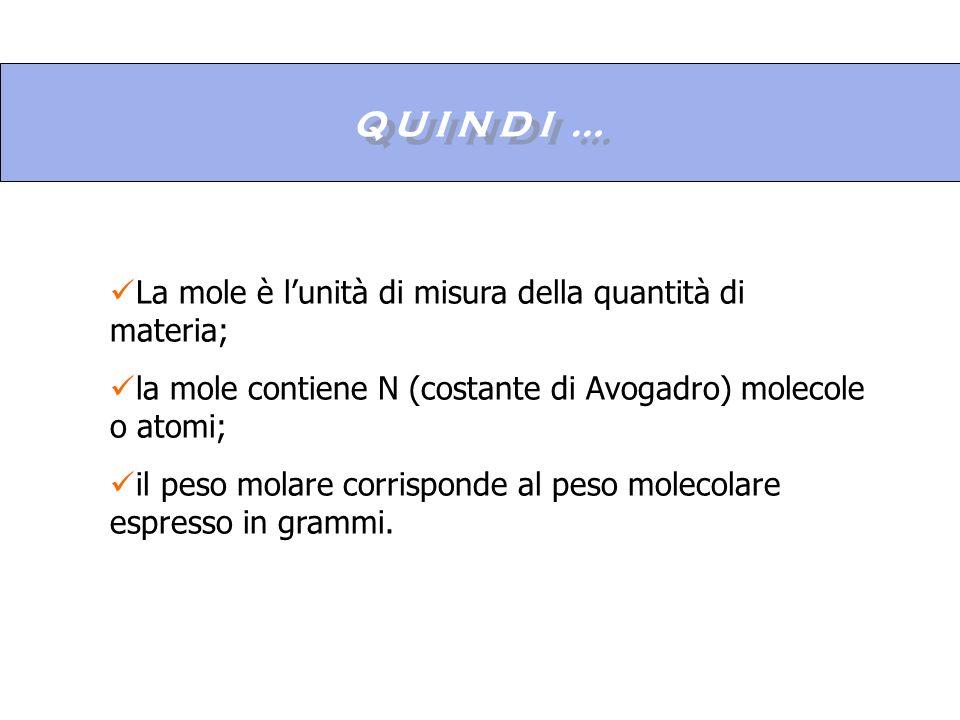 Q U I N D I … La mole è l'unità di misura della quantità di materia;