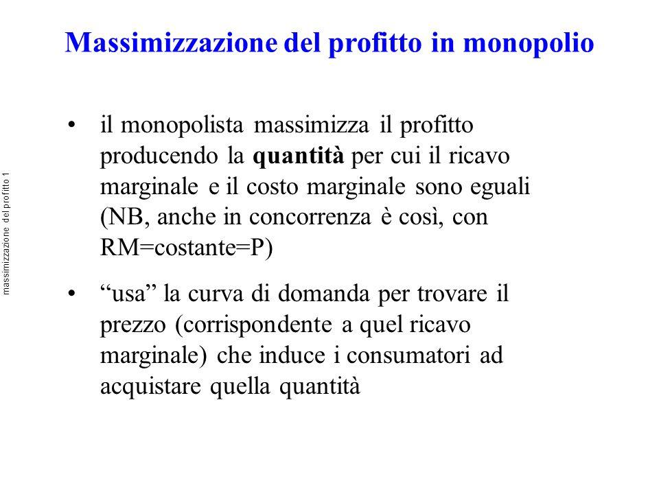 massimizzazione del profitto 1