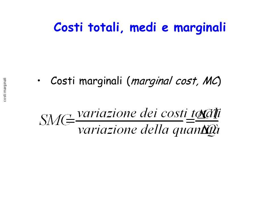 Costi totali, medi e marginali