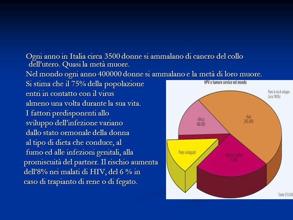 Ogni anno in Italia circa 3500 donne si ammalano di cancro del collo dell'utero. Quasi la metà muore.