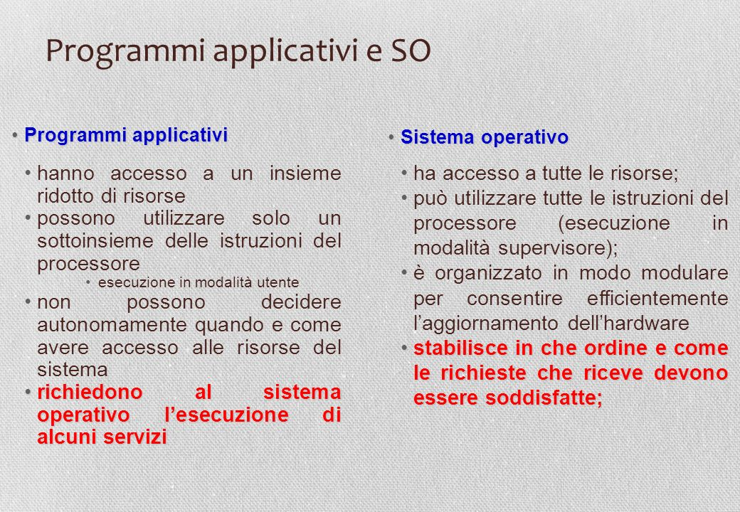 Programmi applicativi e SO