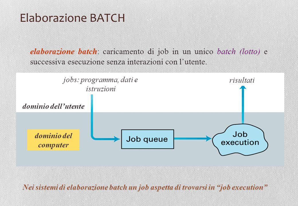 jobs: programma, dati e istruzioni