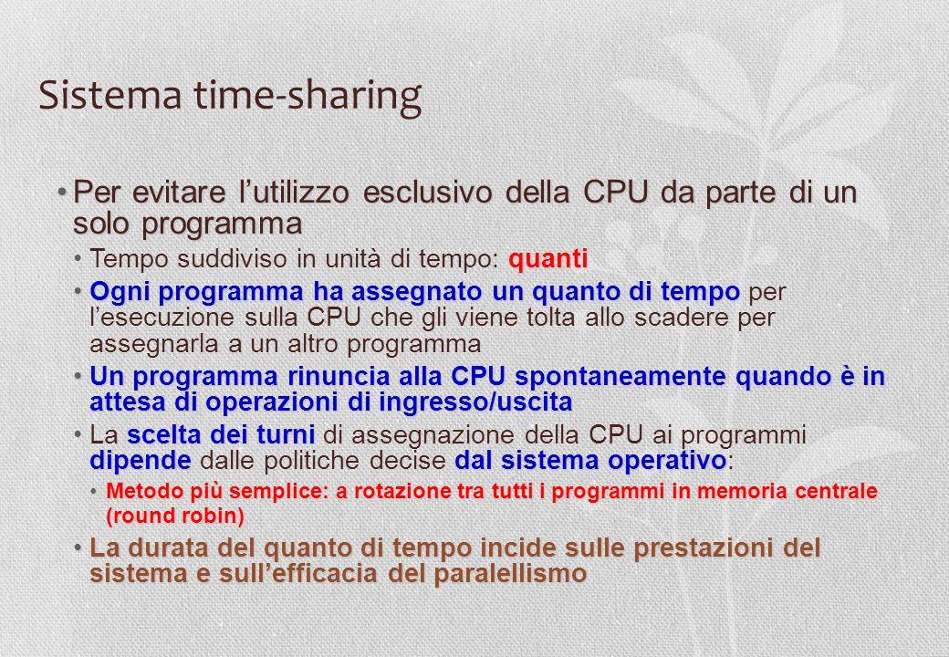 Sistema time-sharing Per evitare l'utilizzo esclusivo della CPU da parte di un solo programma. Tempo suddiviso in unità di tempo: quanti.