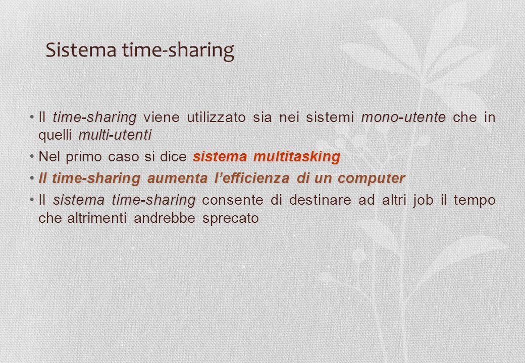 Sistema time-sharing Il time-sharing viene utilizzato sia nei sistemi mono-utente che in quelli multi-utenti.
