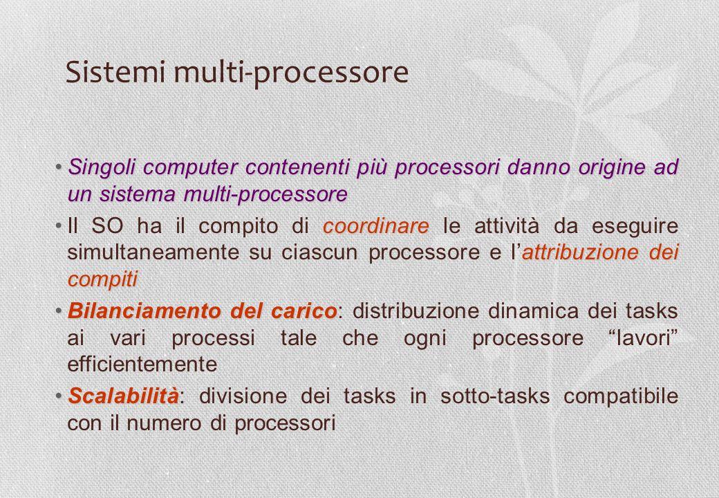 Sistemi multi-processore
