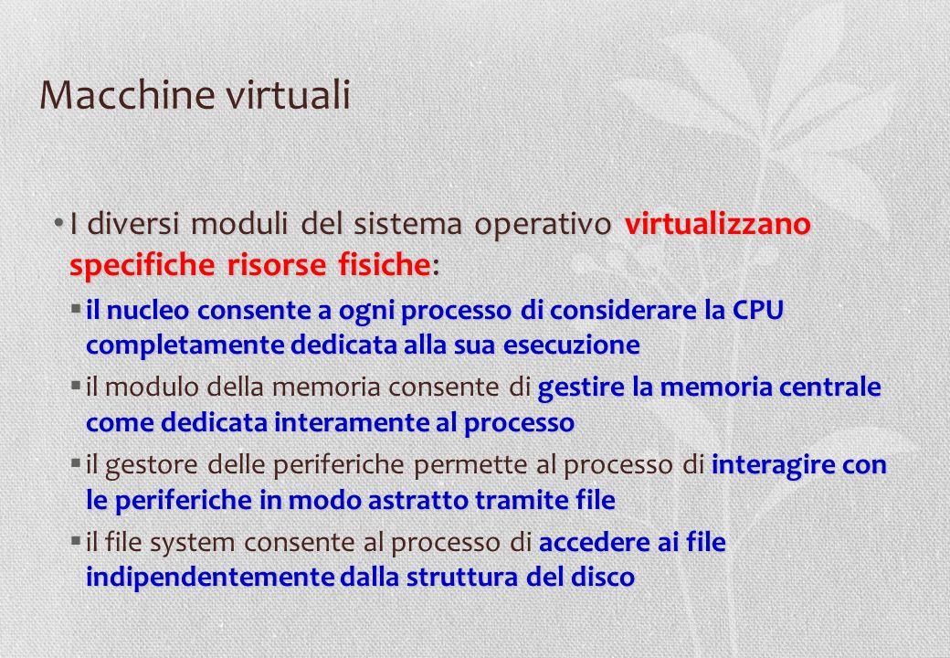 Macchine virtuali I diversi moduli del sistema operativo virtualizzano specifiche risorse fisiche: