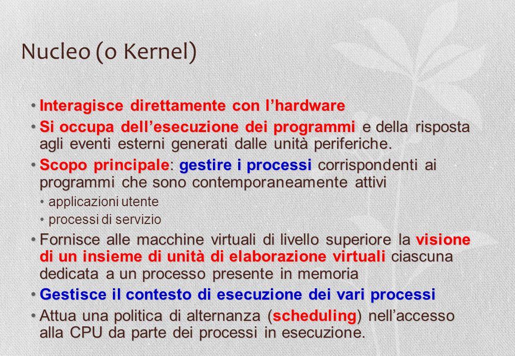 Nucleo (o Kernel) Interagisce direttamente con l'hardware